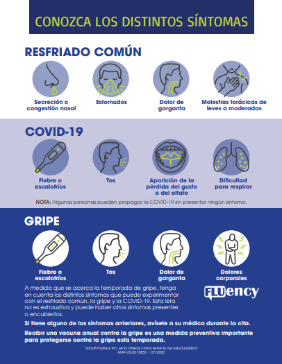Clinic Guidebook: Cold vs. Flu vs. COVID-19 Flashcard (Spanish)